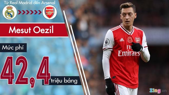 6 hop dong dat nhat Premier League trong ngay cuoi chuyen nhuong hinh anh 3 Mesut_Oezil.jpg