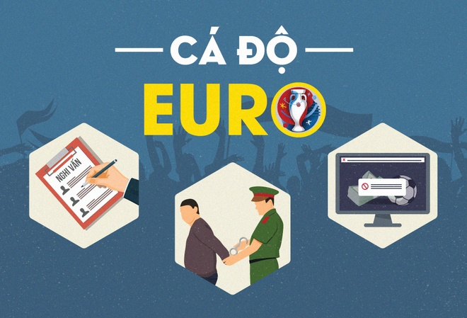Canh sat tiet lo cach bat trum ca do Euro hinh anh