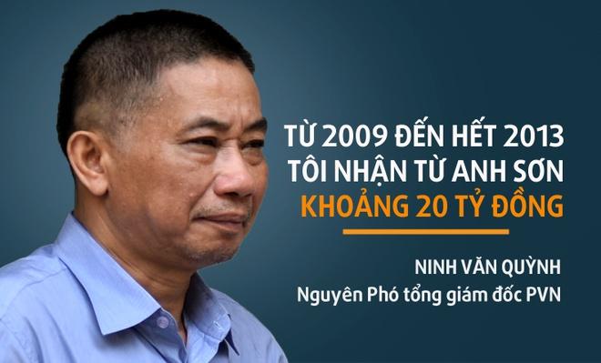 Cach tieu tien ty cua nguyen Pho tong giam doc PVN Ninh Van Quynh hinh anh