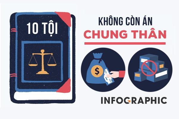 10 toi khong con an chung than tu ngay 1/1/2018 hinh anh