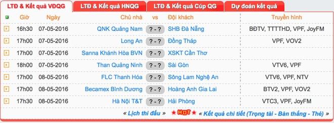 Vong 9 V.League: Dai chien Thanh Nghe, thap lua thu do hinh anh 4