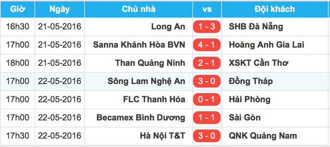 Vong 11 V.League 2016: HN T&T tim lai chien thang hinh anh 8