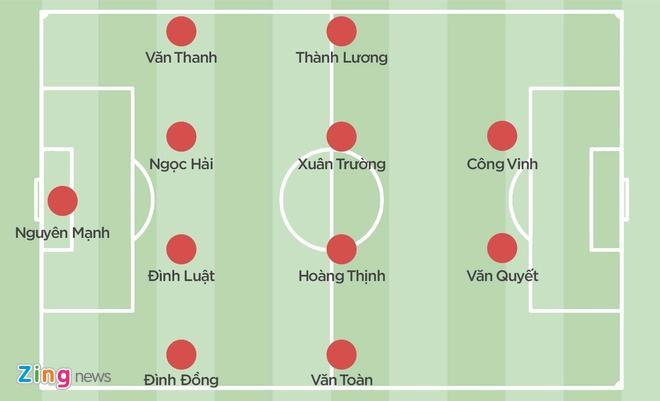 DT Viet Nam: Hoang Thinh, Van Quyet ganh viec Tuan Anh hinh anh 3