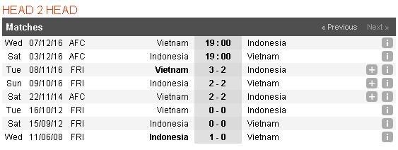Indonesia vs Viet Nam anh 3