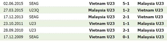 U23 Viet Nam giao huu anh 3