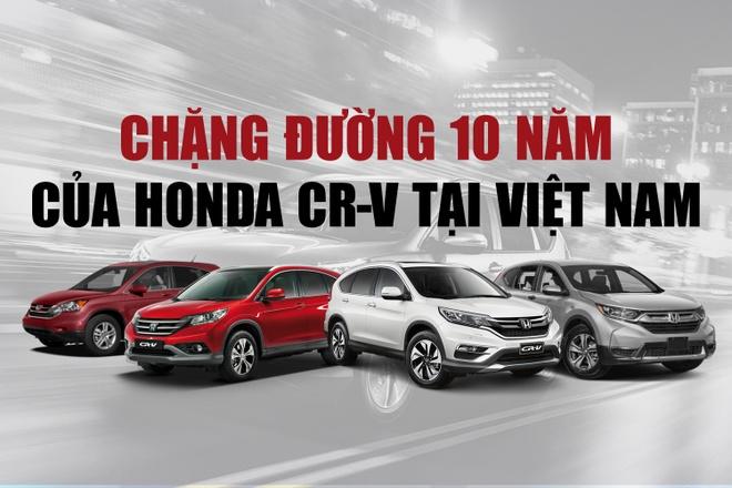 Honda CR-V thay doi nhu the nao trong 10 nam qua? hinh anh