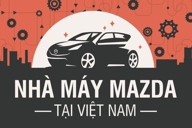 Nhung con so ve nha may Mazda hien dai nhat DNA o Viet Nam hinh anh