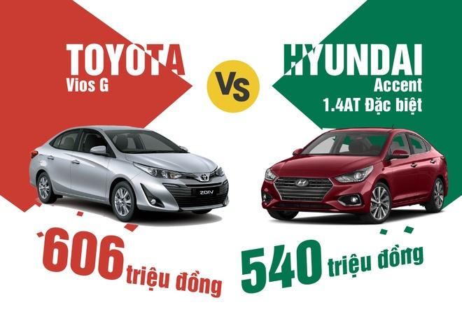 Mua xe gia dinh chon Toyota Vios hay Hyundai Accent? hinh anh