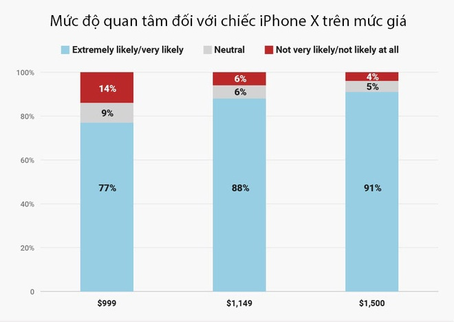 Apple kho ban iPhone anh 4