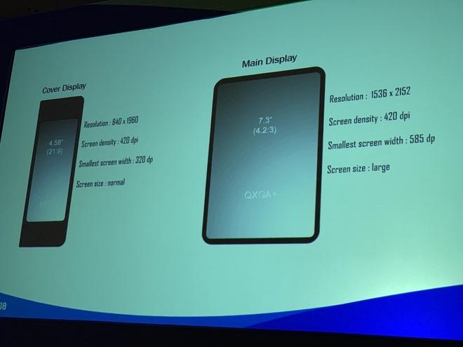 Smartphone cua Samsung nam 2019 se khac xa iPhone va cac doi thu hinh anh 1