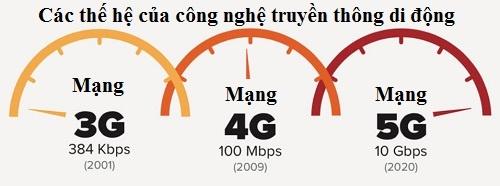 Viet Nam se thu nghiem mang 5G vao nam 2019 hinh anh 2
