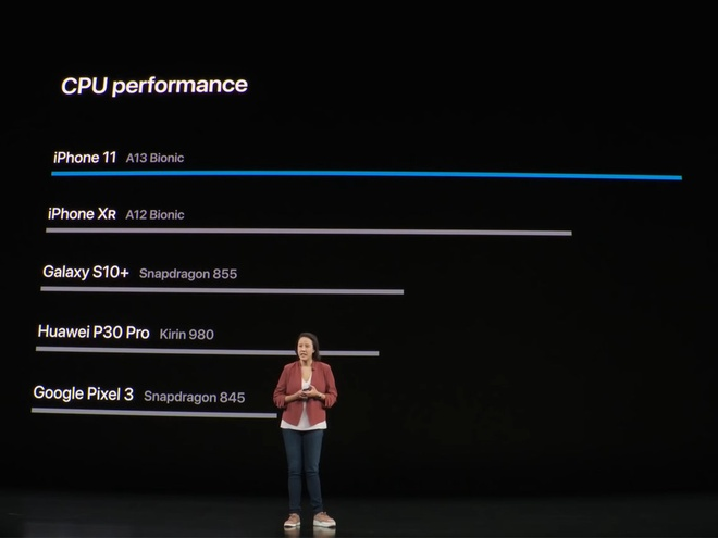So sanh iPhone 11 va XR - co dang de nang cap? hinh anh 4