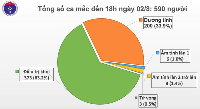 Benh nhan mac Covid-19 anh 1
