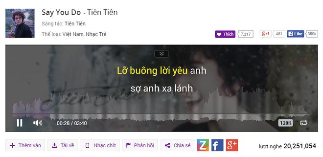 MV dong chung Isaac cua Dong Nhi dan dau BXH Zing hinh anh 2