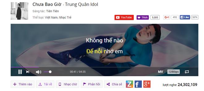 MV moi cua Trong Hieu soan ngoi Khac Viet tren BXH Zing hinh anh 2
