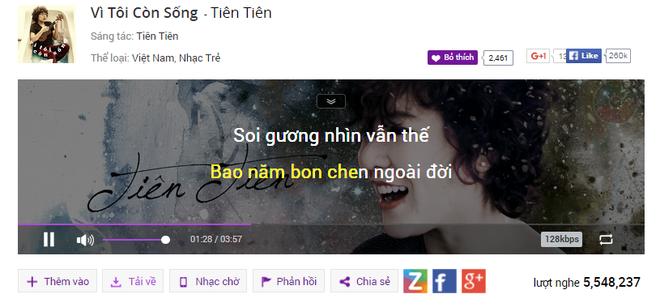Tien Tien danh bai Phan Manh Quynh tren BXH Zing hinh anh 1
