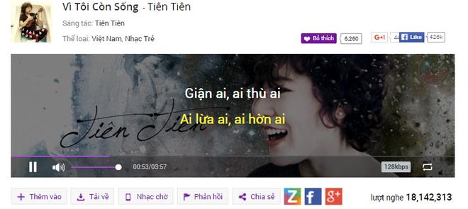 'Vi toi con song' cua Tien Tien oanh tac tren BXH Zing hinh anh 1