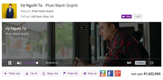 'Vo nguoi ta' cua Phan Manh Quynh doi dau hang loat hit hinh anh 1