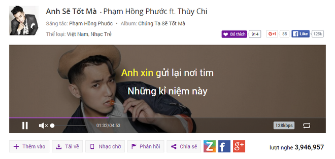 Hit cua Pham Hong Phuoc, Thuy Chi canh tranh voi Tien Tien hinh anh 2