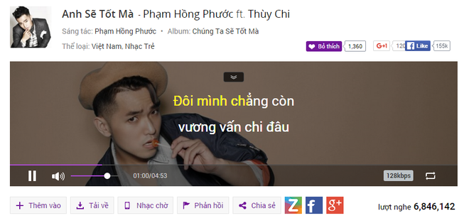 Pham Hong Phuoc – Thuy Chi soan ngoi Tien Tien tren BXH hinh anh 2