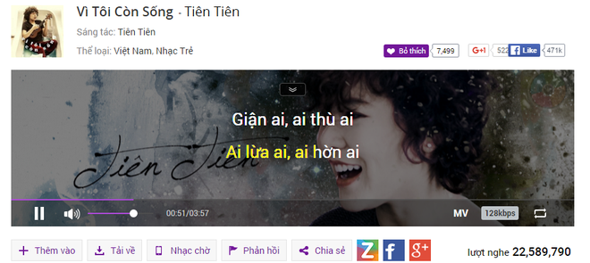 Pham Hong Phuoc – Thuy Chi soan ngoi Tien Tien tren BXH hinh anh 1