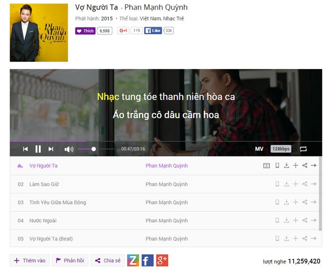 Pham Hong Phuoc canh tranh Phan Manh Quynh tren BXH hinh anh 1