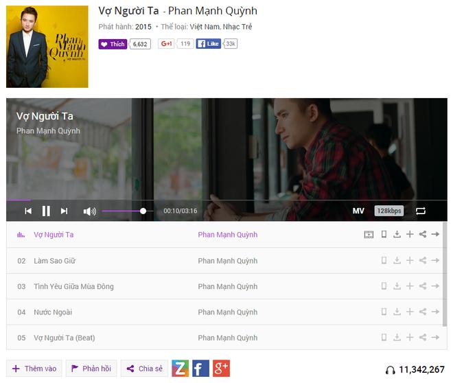 Le Quyen – Phan Manh Quynh doi dau o Zing Music Awards hinh anh 2
