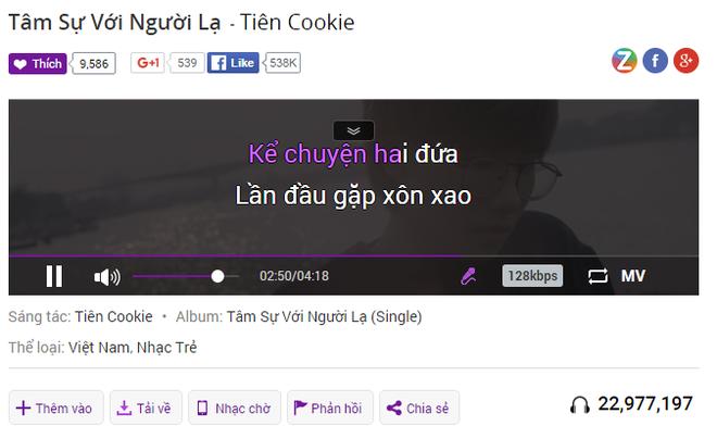 Erik va Tien Cookie thay phien chiem giu BXH Zing hinh anh 3