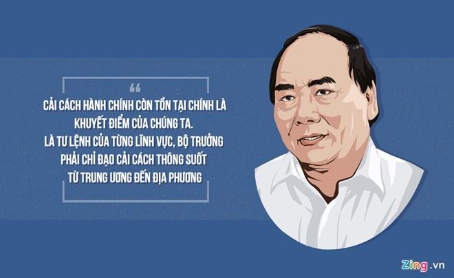 Thu tuong chan chinh viec 'doanh nghiep mot thang don 4 doan kiem tra' hinh anh 1