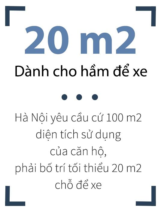 Buoc du an xay dung moi o Ha Noi phai co ham de xe hinh anh 2