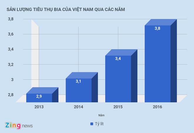 Bo Cong Thuong chua dan tem bia vi so doanh nghiep phat sinh chi phi hinh anh 1