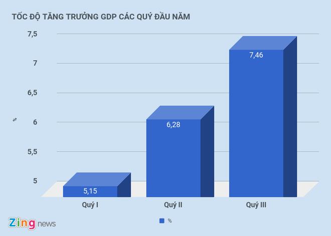 Pho thu tuong neu ly do GDP tang cao 7,46% hinh anh 2