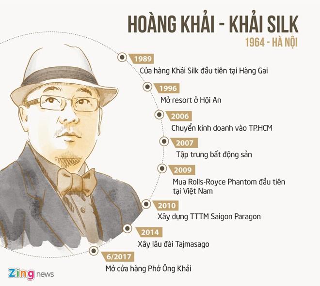 Bo Cong Thuong chi dao kiem tra xuat xu hang hoa cua Khaisilk hinh anh 2