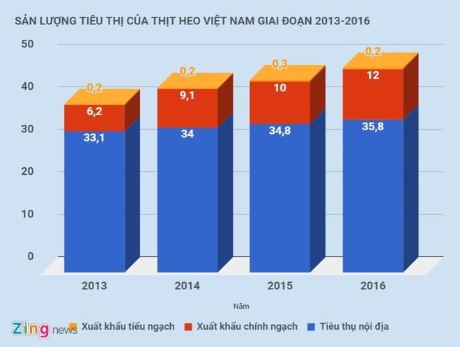 Nganh chan nuoi mat 100.000 ty, Chu tich Hoi gui thu len Thu tuong hinh anh 3