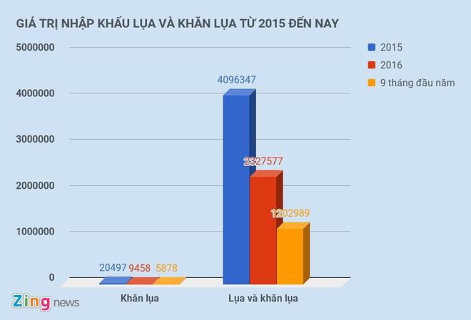 Khan Khaisilk khong co lua: Doan kiem tra phai dau tranh gay gat hinh anh 3