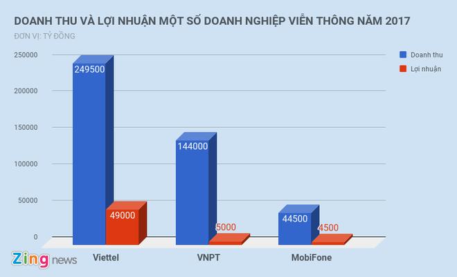Nha mang khang dinh du ha tang lam kenh video 'Made in Vietnam' hinh anh 1
