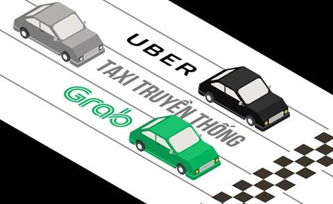 Bo Cong Thuong ung ho cong bang voi taxi sau 2 nam thi diem Uber, Grab hinh anh