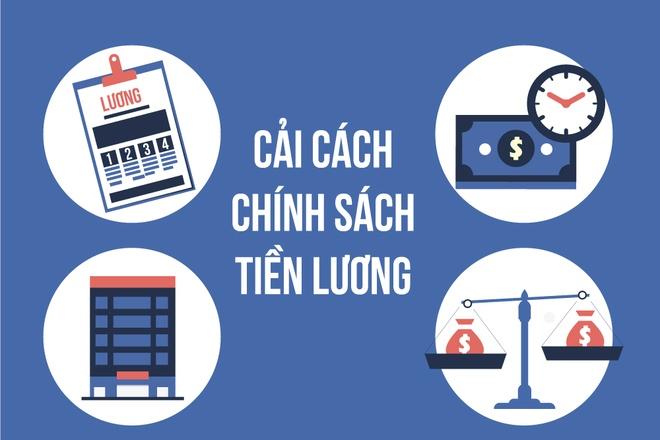 De an cai cach tien luong can bo, cong chuc co gi dot pha? hinh anh