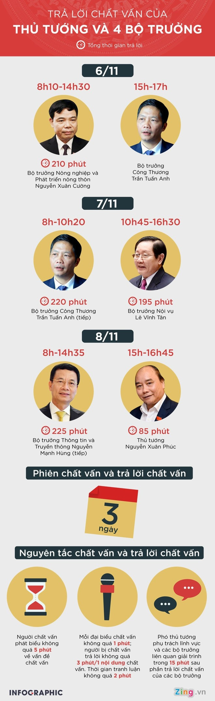 Pho thu tuong canh bao thieu dien ngay tu 2019 hinh anh 1