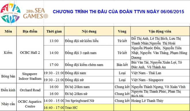 'Viet Nam co trien vong gianh 5-6 huy chuong vang ngay 6/6' hinh anh 2