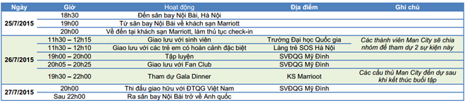 Man City den Viet Nam: Giao luu cung than tuong hinh anh 3
