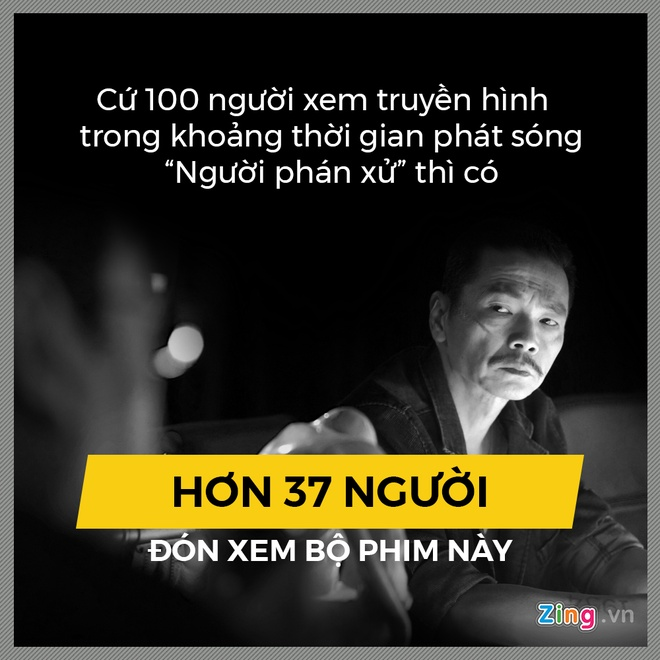 phim Nguoi phan xu anh 4