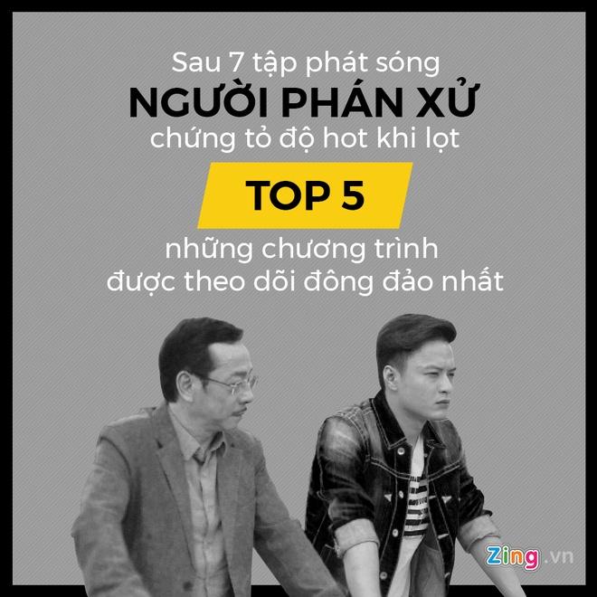 phim Nguoi phan xu anh 5