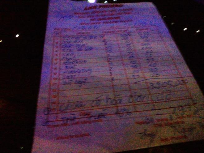 Hoa don 3,3 trieu cho 4 tieng karaoke o Hai Tien hinh anh