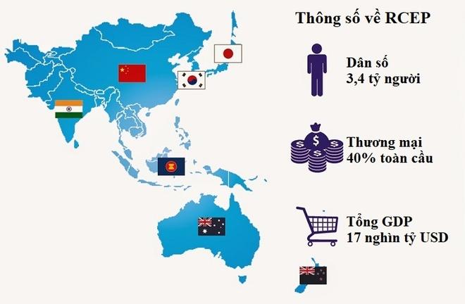 Thu Tuong Singapore: 16 Nuoc Sap Hoan Tat Dam Phan Hiep Dinh Rcep Hinh Anh