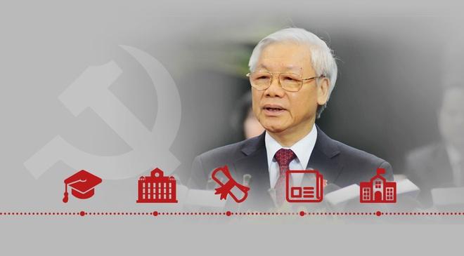 Infographic tieu su Tong bi thu Nguyen Phu Trong hinh anh