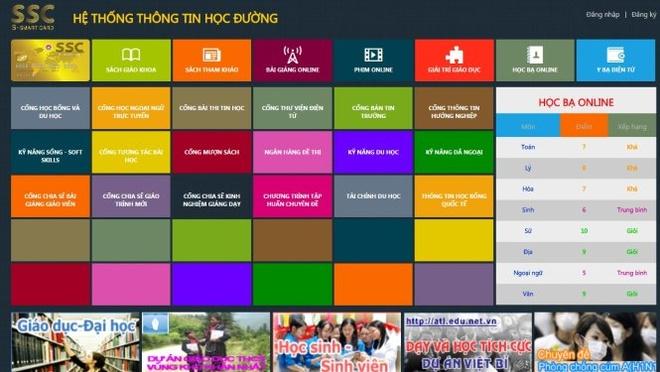 Phu huynh phan doi dung the hoc duong o TP HCM hinh anh 2