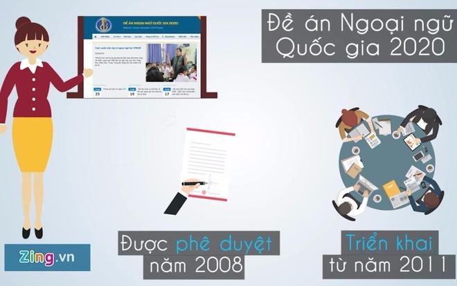 De an ngoai ngu quoc gia: 'Nguy co that bai duoc bao truoc' hinh anh