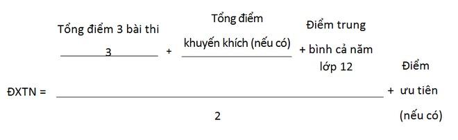 Chung minh thu nhan dan 9 so co anh huong thi dai hoc? hinh anh 2