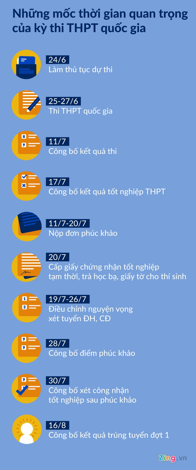 Lich thi THPT Quoc gia nam 2018 anh 10